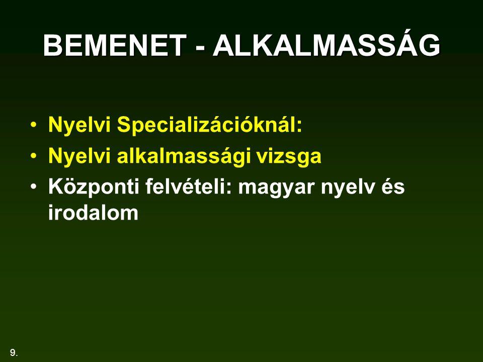 BEMENET - ALKALMASSÁG Nyelvi Specializációknál: