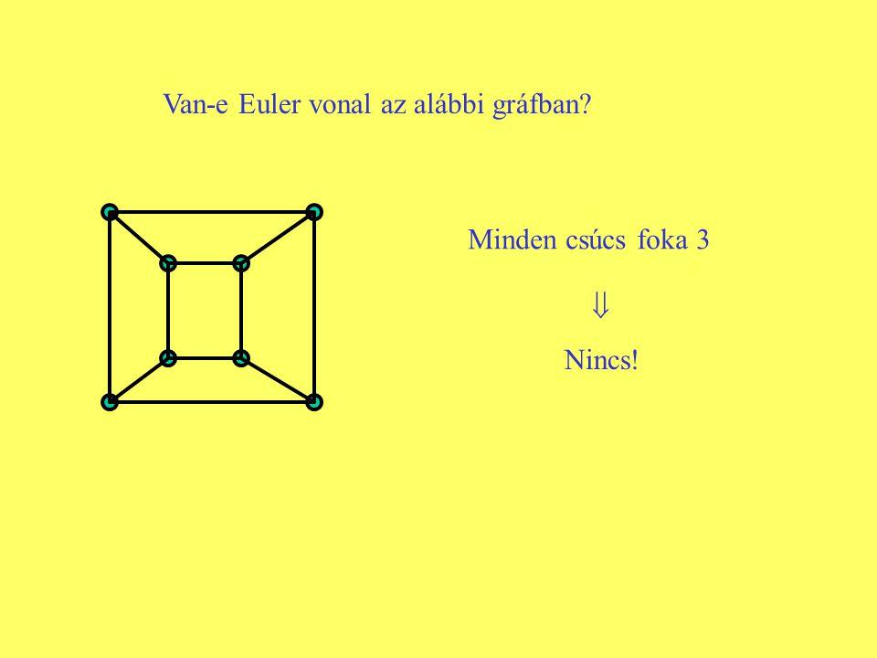 Van-e Euler vonal az alábbi gráfban