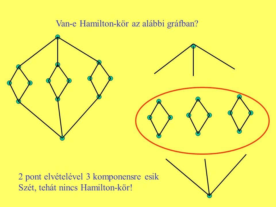 Van-e Hamilton-kör az alábbi gráfban
