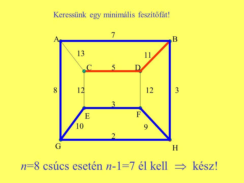 n=8 csúcs esetén n-1=7 él kell  kész!
