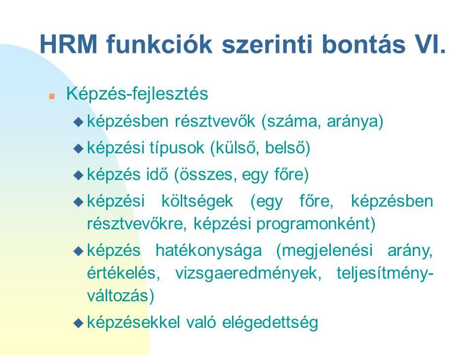 HRM funkciók szerinti bontás VI.