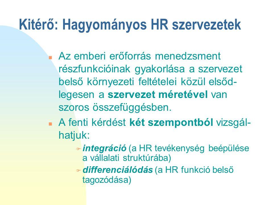 Kitérő: Hagyományos HR szervezetek