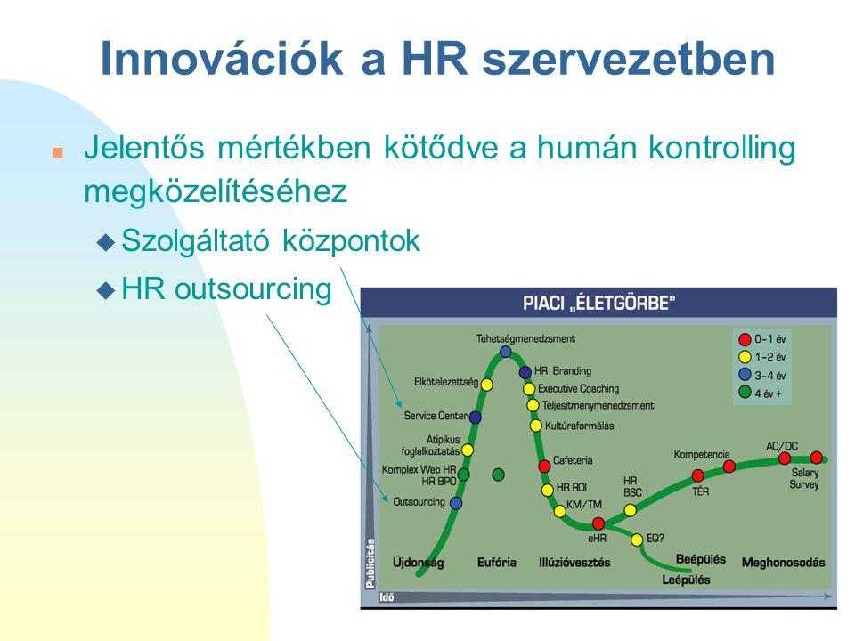 Innovációk a HR szervezetben