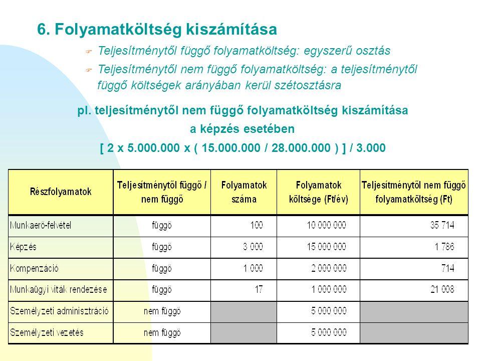 pl. teljesítménytől nem függő folyamatköltség kiszámítása