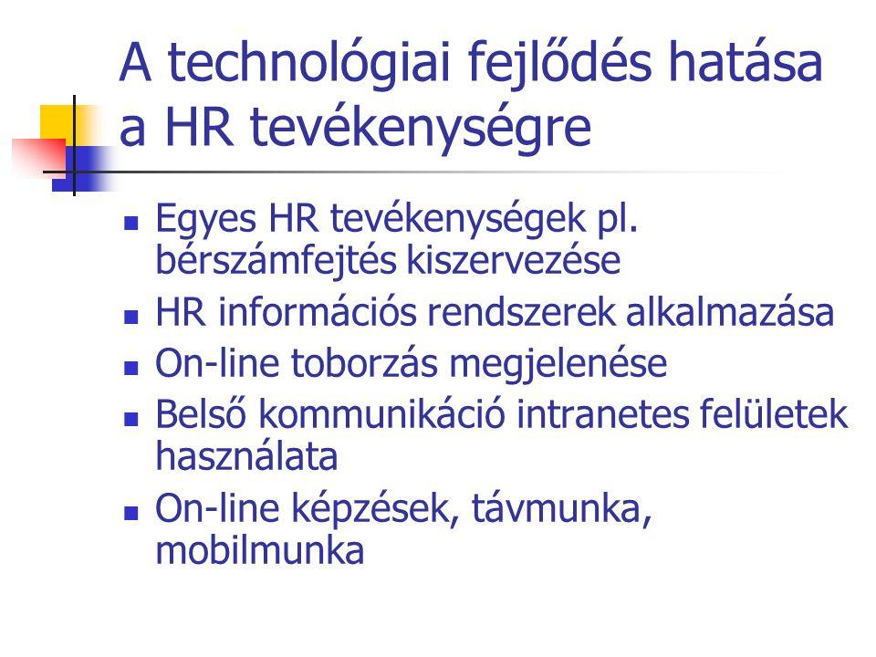 A technológiai fejlődés hatása a HR tevékenységre