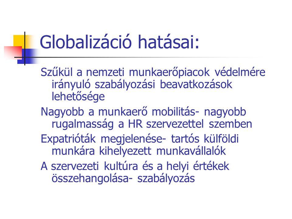 Globalizáció hatásai: