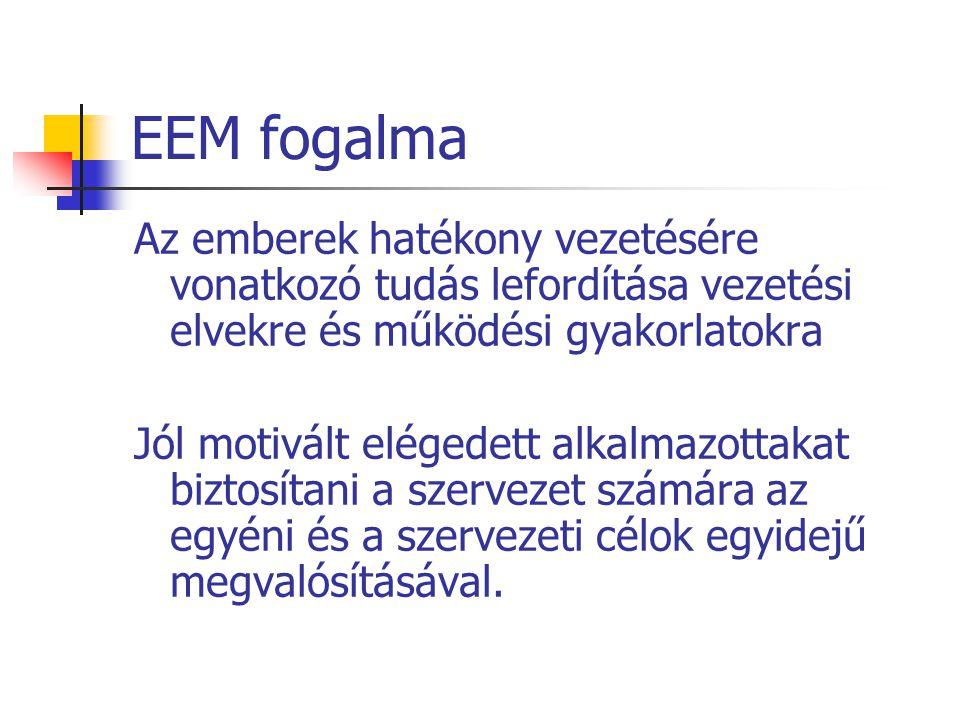 EEM fogalma Az emberek hatékony vezetésére vonatkozó tudás lefordítása vezetési elvekre és működési gyakorlatokra.