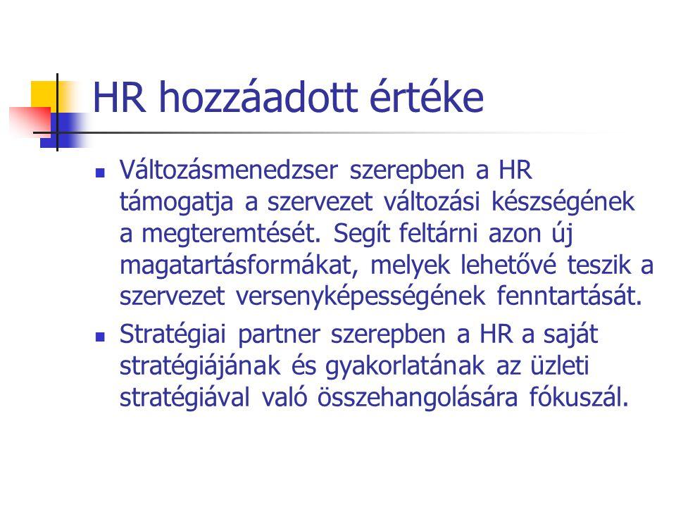 HR hozzáadott értéke