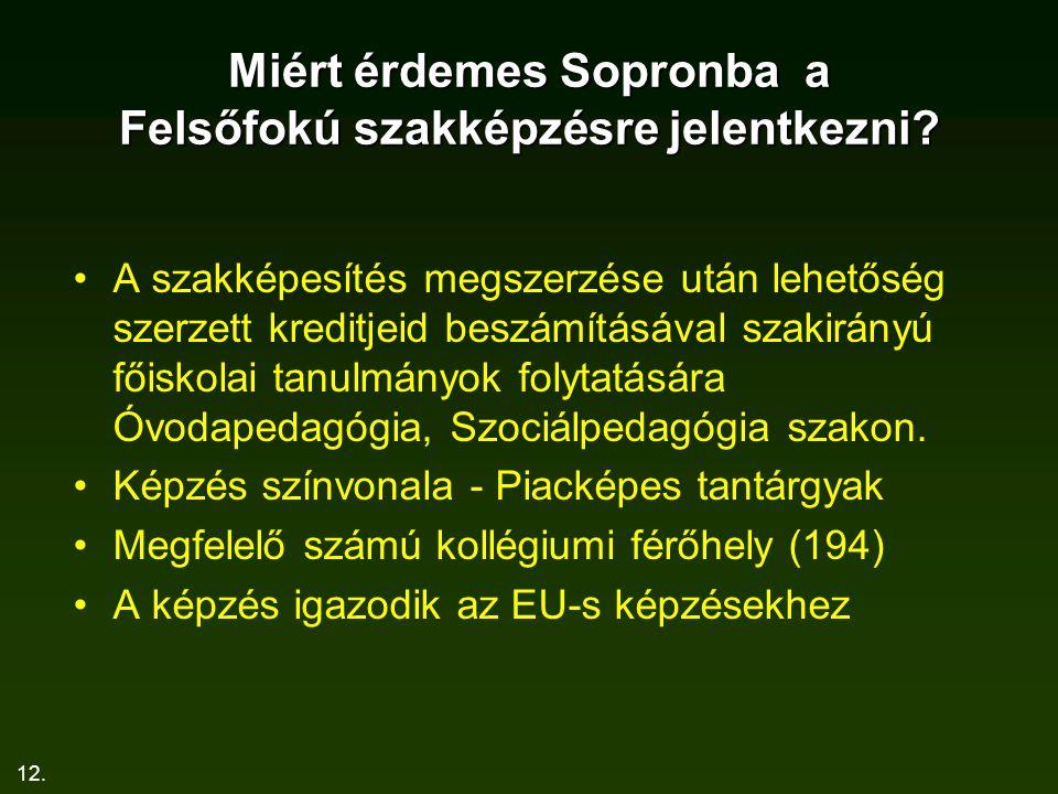 Miért érdemes Sopronba a Felsőfokú szakképzésre jelentkezni