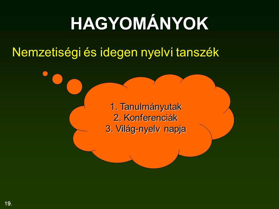 HAGYOMÁNYOK Nemzetiségi és idegen nyelvi tanszék 1. Tanulmányutak