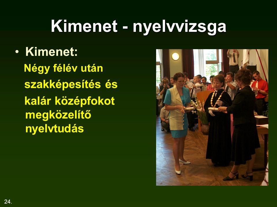 Kimenet - nyelvvizsga Kimenet: szakképesítés és
