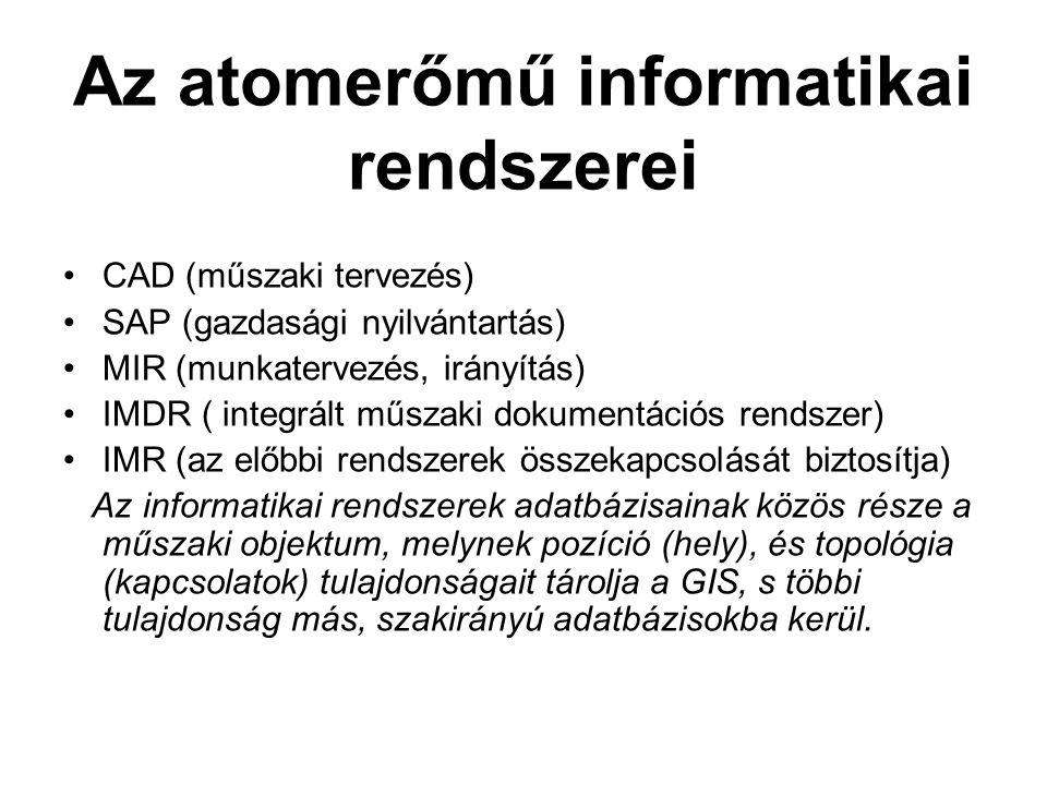 Az atomerőmű informatikai rendszerei