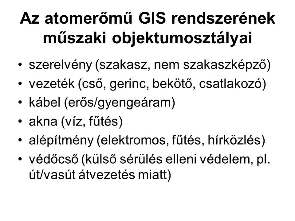 Az atomerőmű GIS rendszerének műszaki objektumosztályai