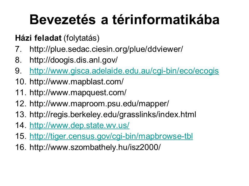 Bevezetés a térinformatikába