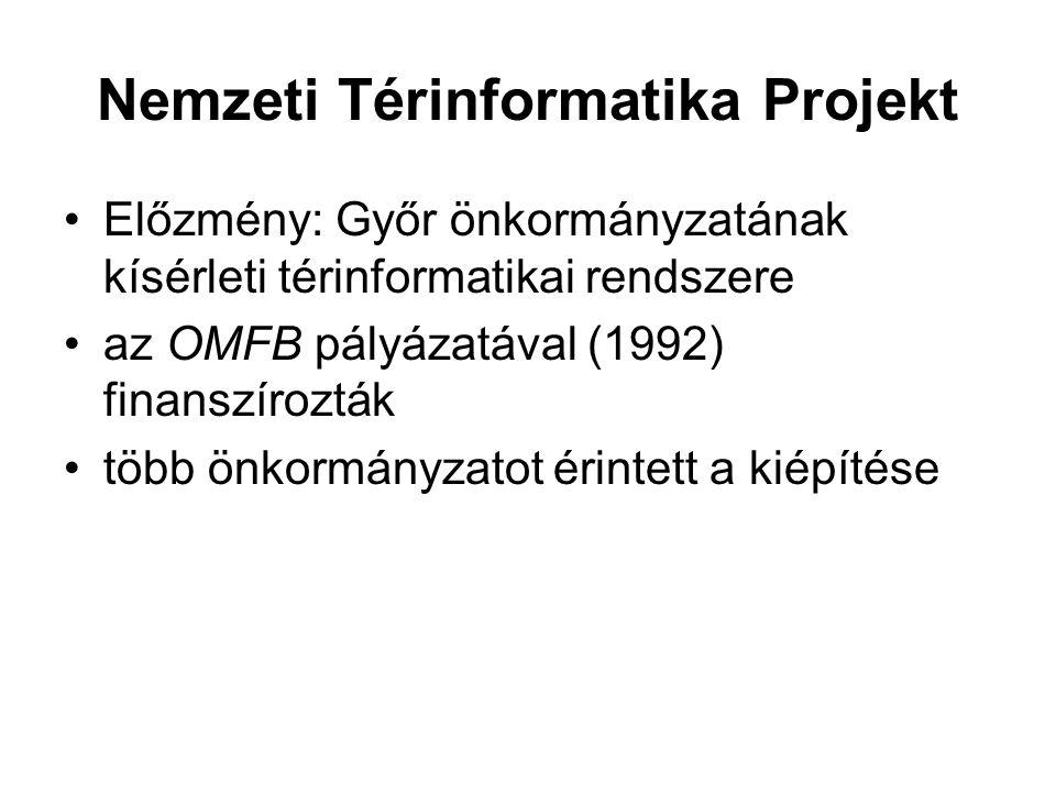 Nemzeti Térinformatika Projekt
