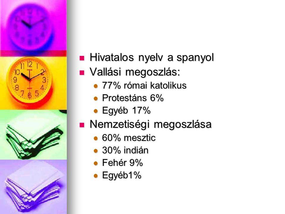 Hivatalos nyelv a spanyol Vallási megoszlás: