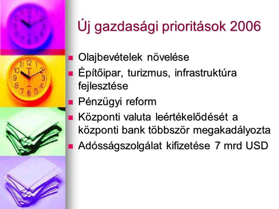 Új gazdasági prioritások 2006