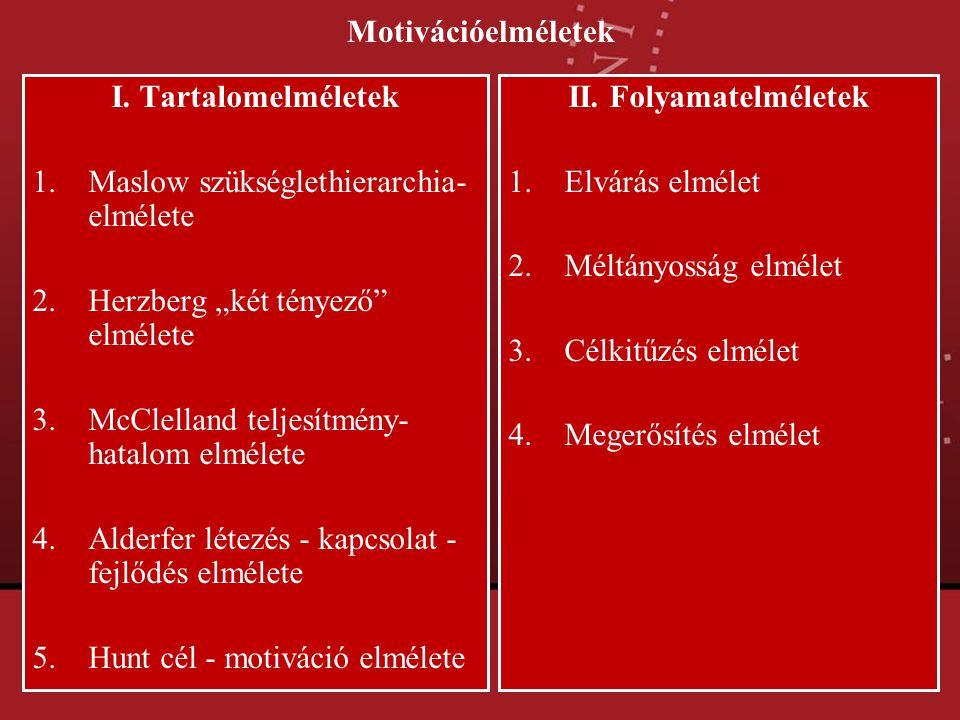 """Motivációelméletek I. Tartalomelméletek. Maslow szükséglethierarchia-elmélete. Herzberg """"két tényező elmélete."""