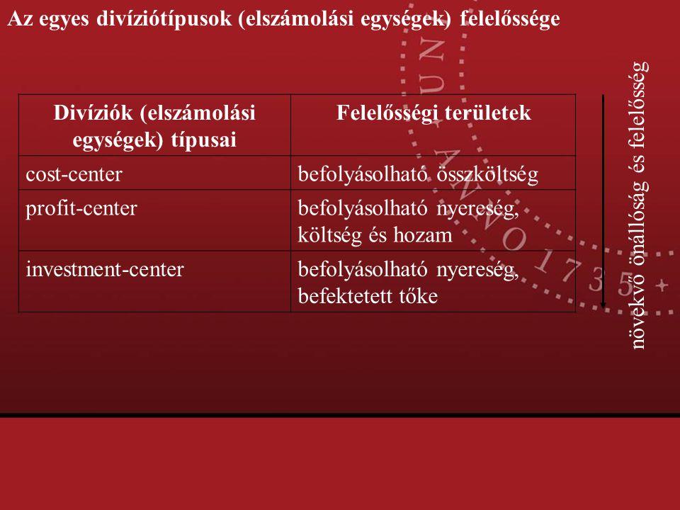 Divíziók (elszámolási egységek) típusai Felelősségi területek