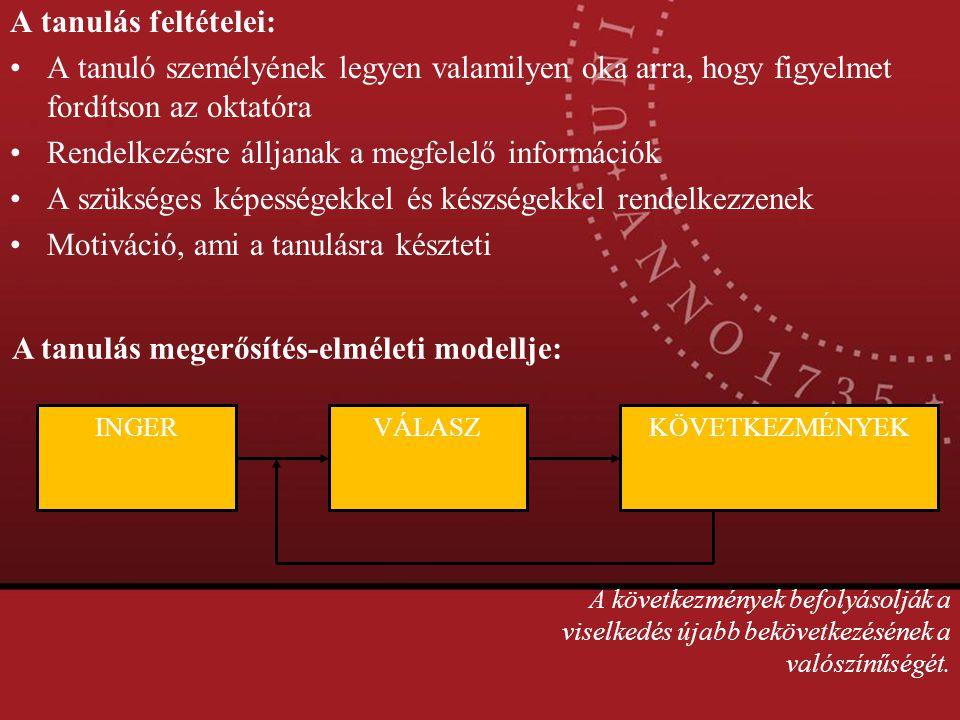 A tanulás megerősítés-elméleti modellje: