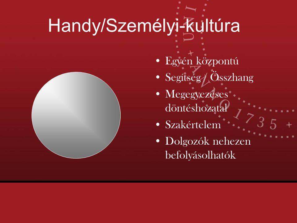 Handy/Személyi-kultúra
