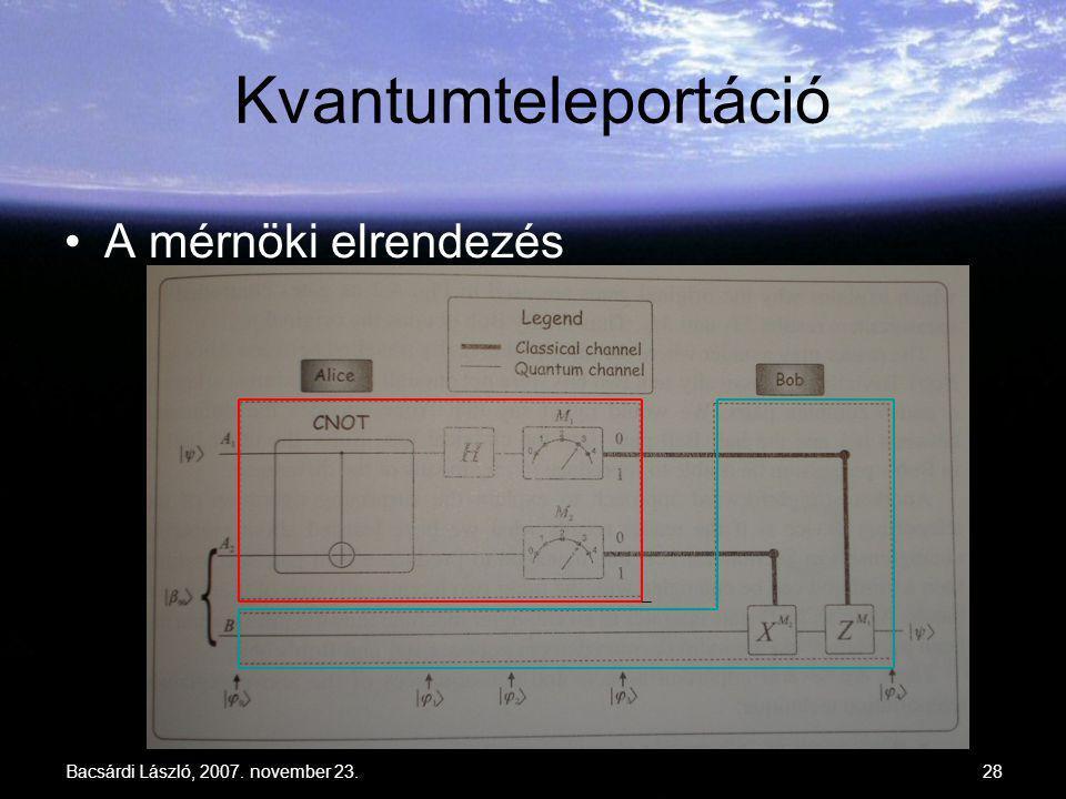 Kvantumteleportáció A mérnöki elrendezés