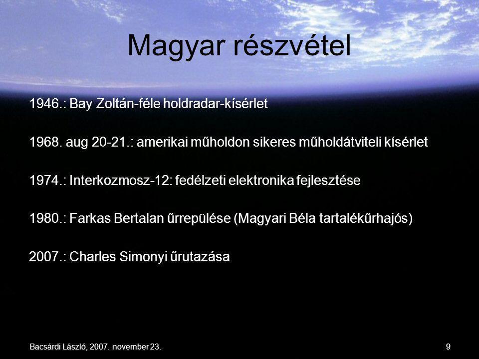 Magyar részvétel 1946.: Bay Zoltán-féle holdradar-kísérlet