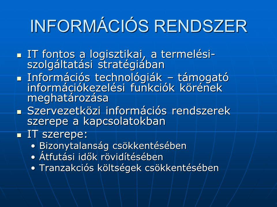 INFORMÁCIÓS RENDSZER IT fontos a logisztikai, a termelési-szolgáltatási stratégiában.