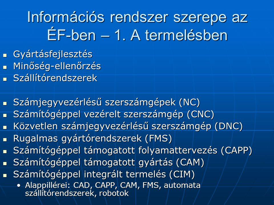 Információs rendszer szerepe az ÉF-ben – 1. A termelésben