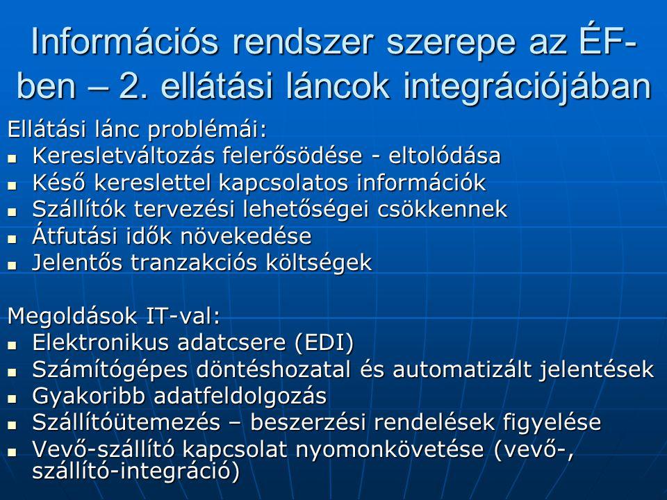 Információs rendszer szerepe az ÉF-ben – 2