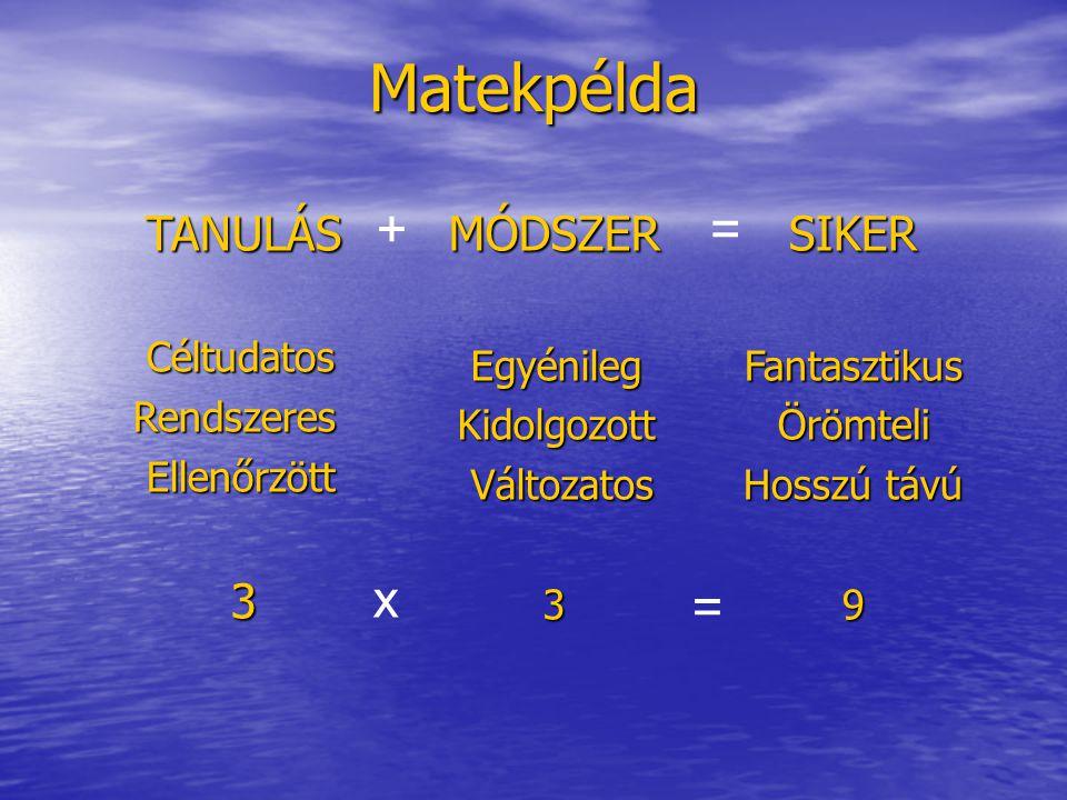 Matekpélda + = x = TANULÁS 3 MÓDSZER SIKER Céltudatos Rendszeres