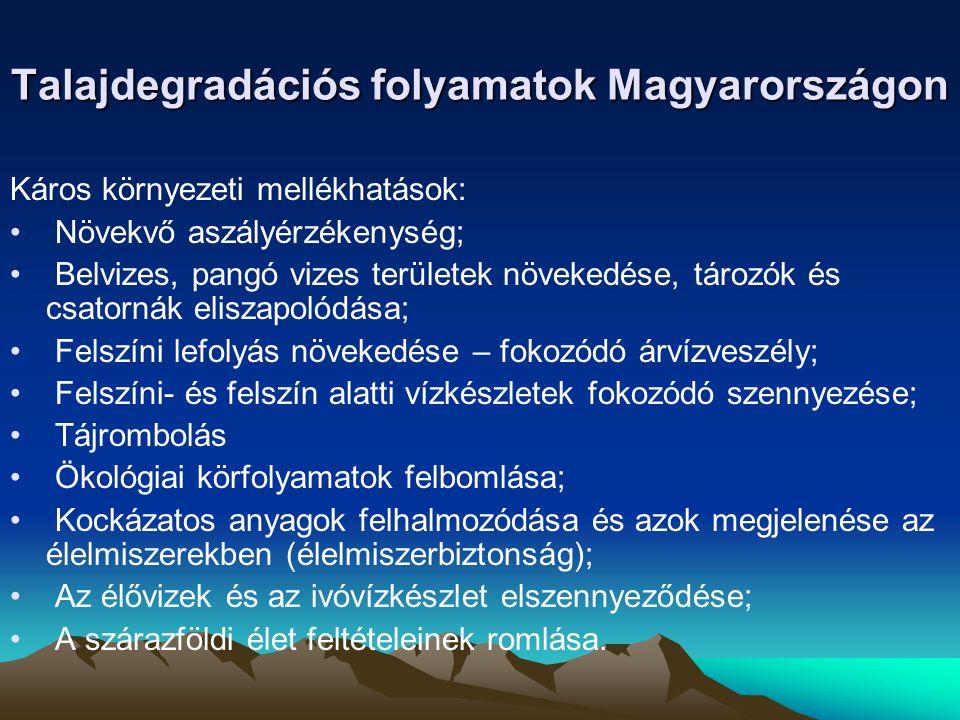 Talajdegradációs folyamatok Magyarországon