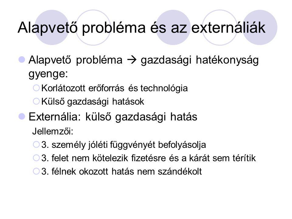 Alapvető probléma és az externáliák
