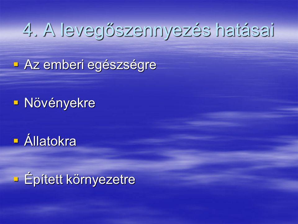 4. A levegőszennyezés hatásai