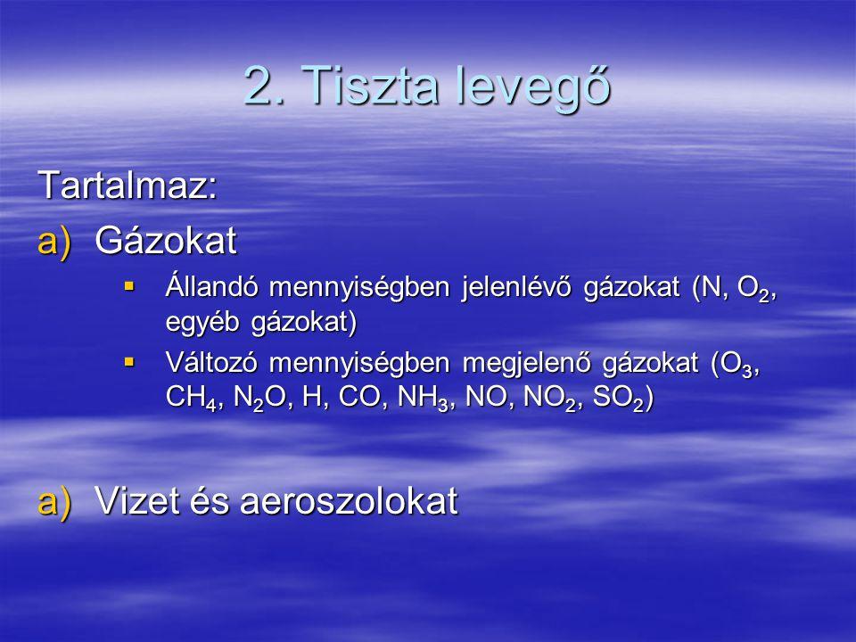 2. Tiszta levegő Tartalmaz: Gázokat Vizet és aeroszolokat