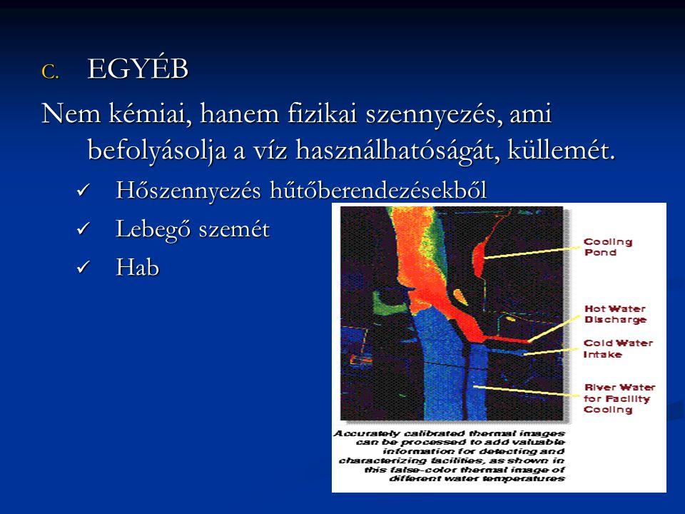 EGYÉB Nem kémiai, hanem fizikai szennyezés, ami befolyásolja a víz használhatóságát, küllemét. Hőszennyezés hűtőberendezésekből.