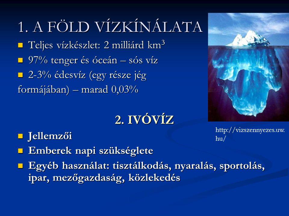 1. A FÖLD VÍZKÍNÁLATA 2. IVÓVÍZ Teljes vízkészlet: 2 milliárd km3