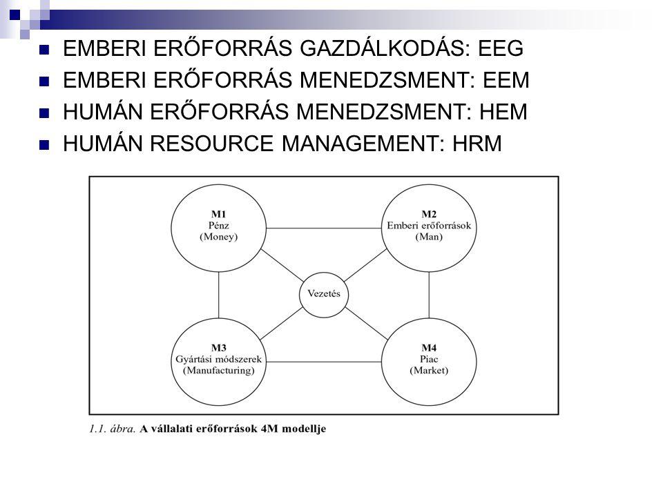 emberi erőforrás gazdálkodás: EEG