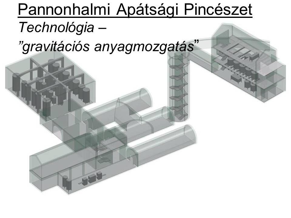 Pannonhalmi Apátsági Pincészet Technológia – gravitációs anyagmozgatás