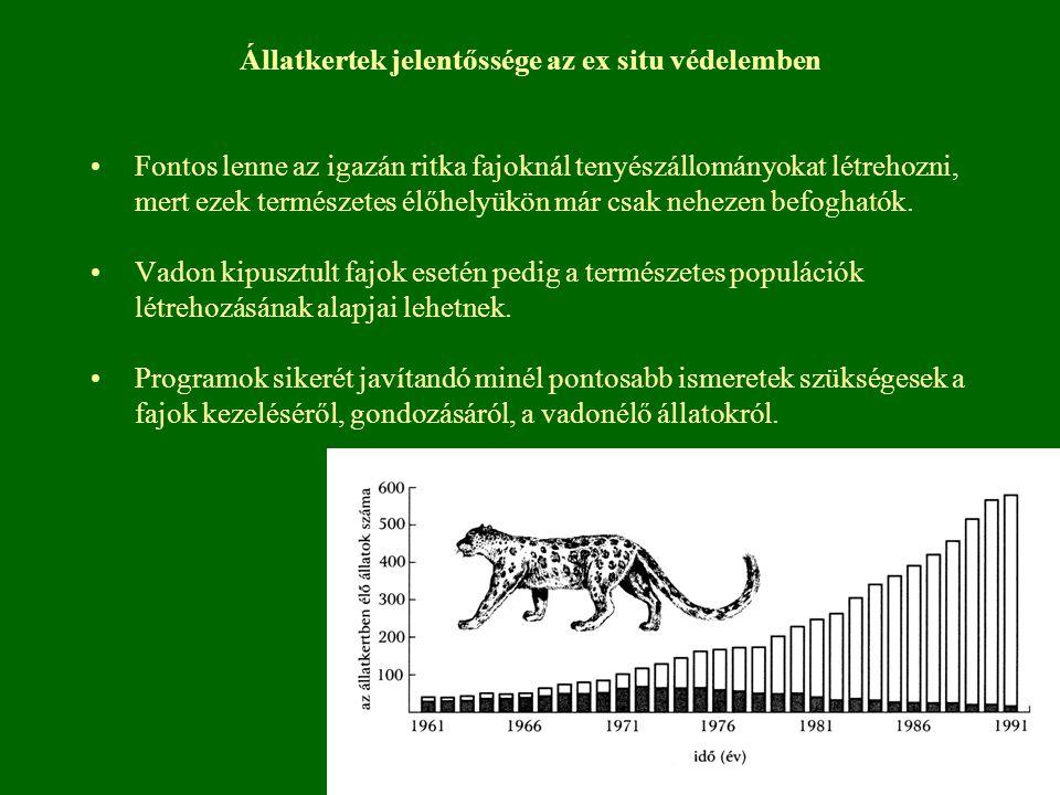 Állatkertek jelentőssége az ex situ védelemben