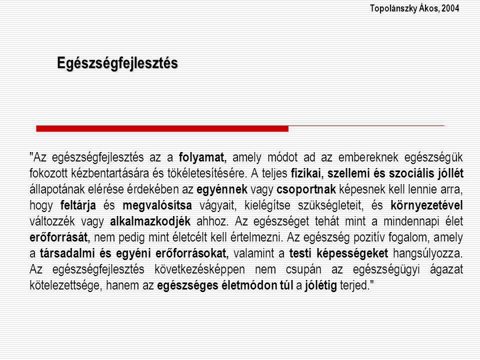 Topolánszky Ákos, 2004 Egészségfejlesztés.