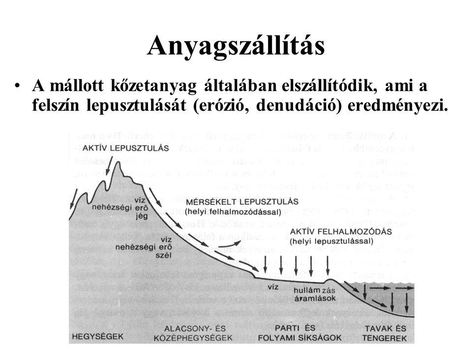 Anyagszállítás A mállott kőzetanyag általában elszállítódik, ami a felszín lepusztulását (erózió, denudáció) eredményezi.