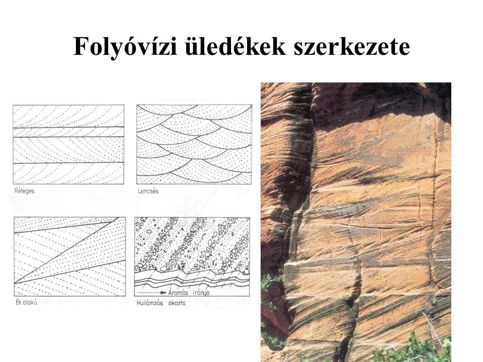 Folyóvízi üledékek szerkezete