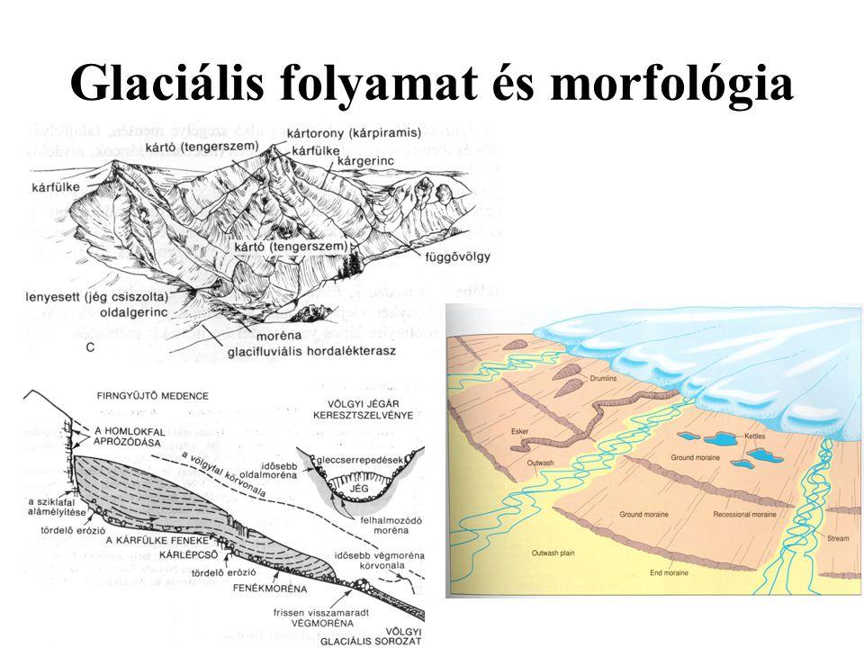 Glaciális folyamat és morfológia