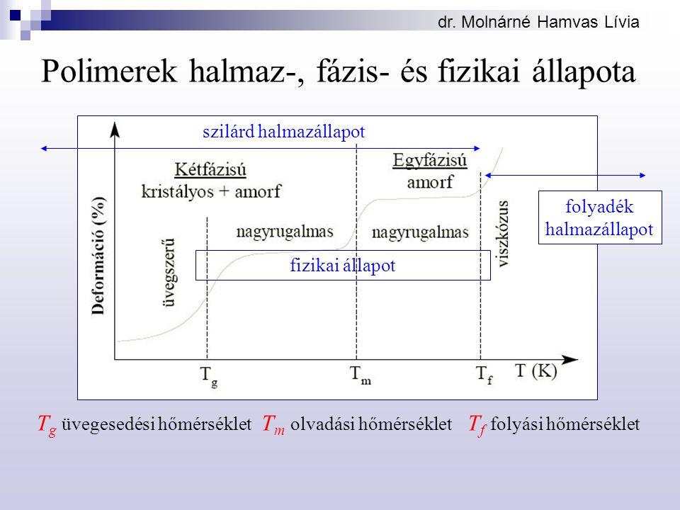 Polimerek halmaz-, fázis- és fizikai állapota