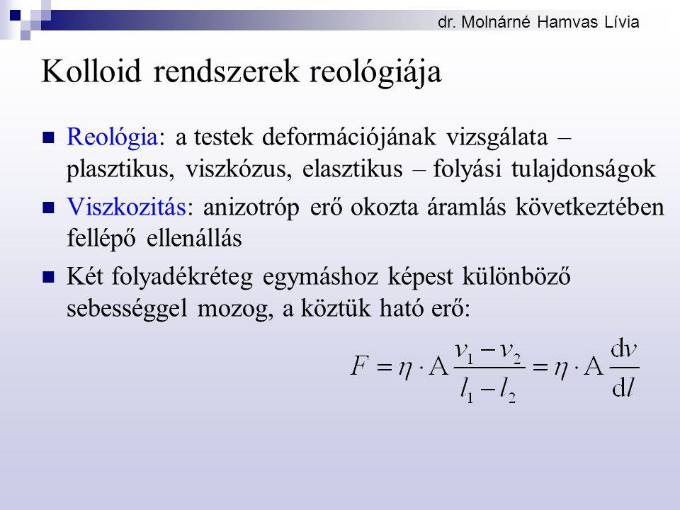 Kolloid rendszerek reológiája