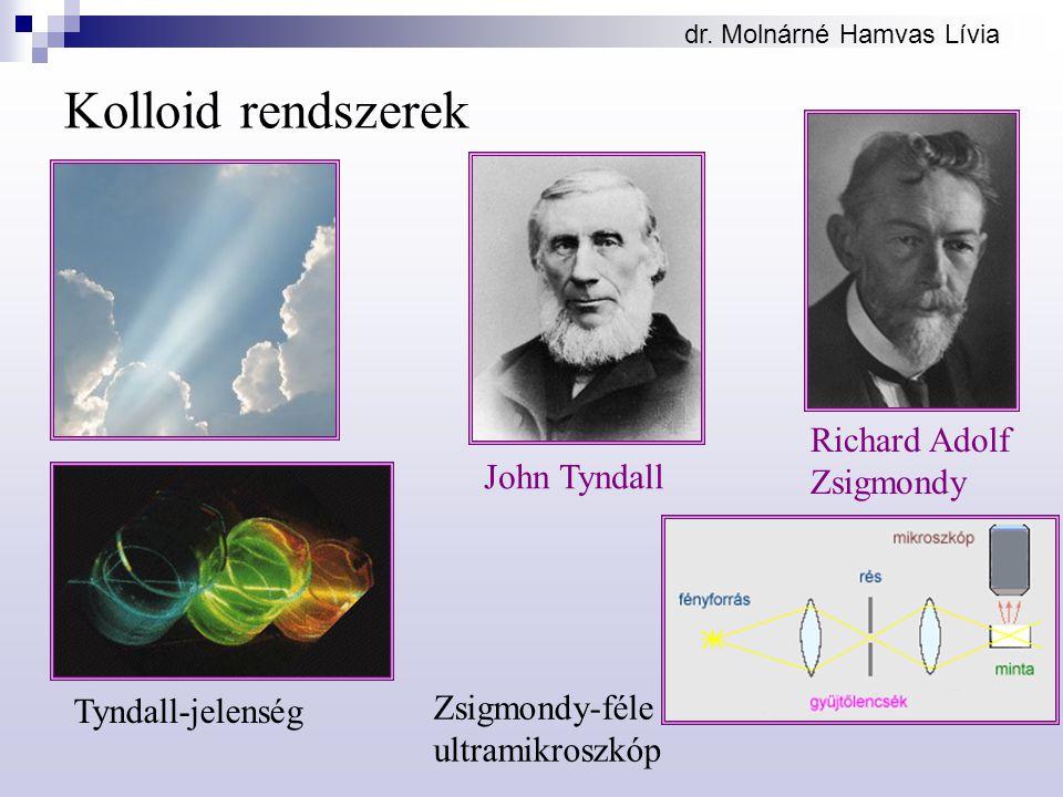 Kolloid rendszerek Richard Adolf Zsigmondy John Tyndall