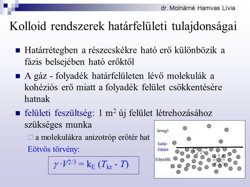 Kolloid rendszerek határfelületi tulajdonságai