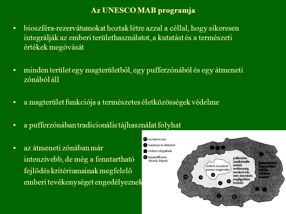 Az UNESCO MAB programja
