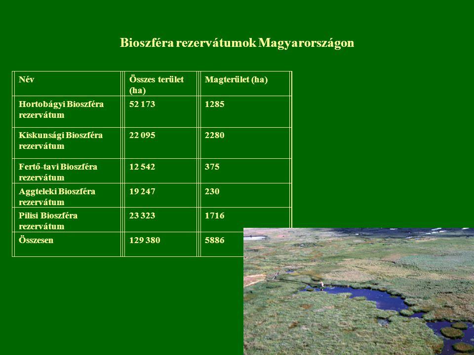 Bioszféra rezervátumok Magyarországon